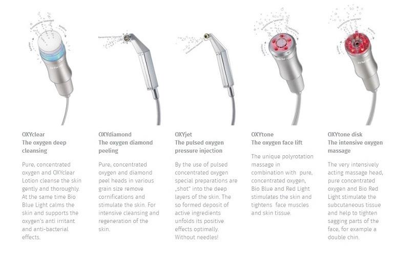 Oxyjet facial treatment